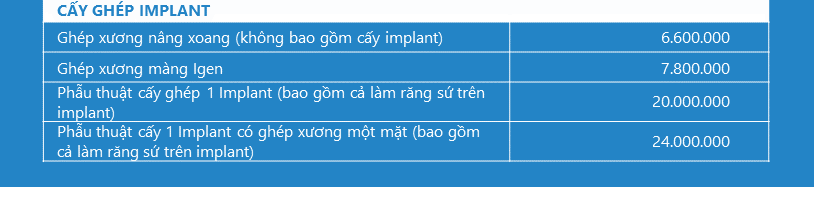 Giá-cấy-ghép-implant