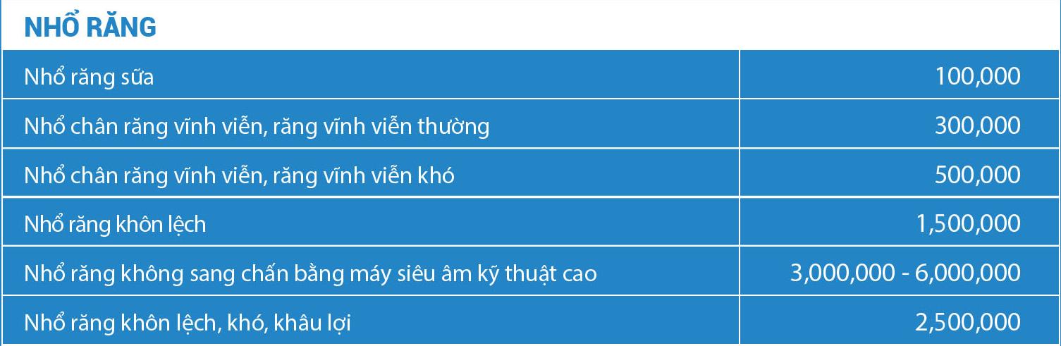 bang-gia-nho-rang